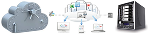 cloud-data-storage-sm